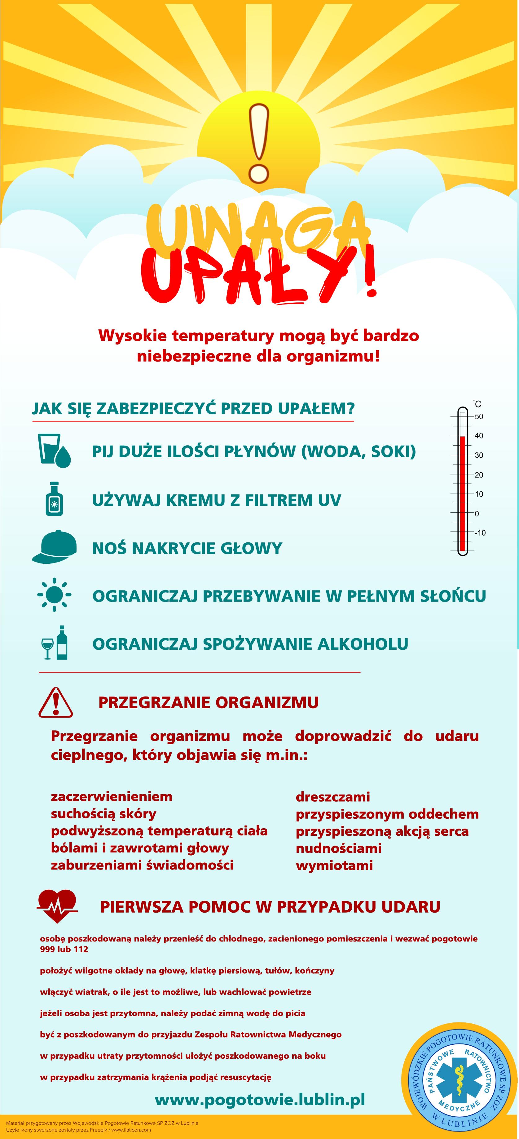 Uwaga Upały - Infografika
